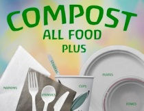 CompostStationSign